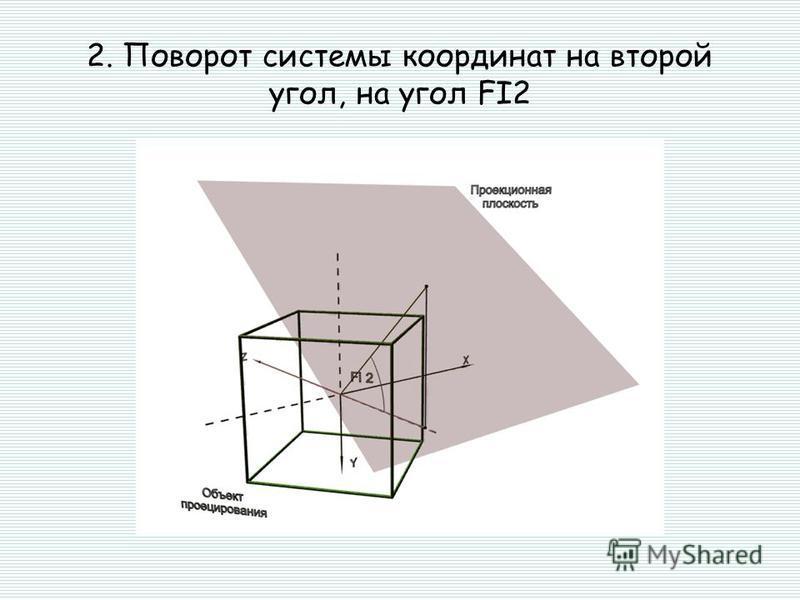 2. Поворот системы координат на второй угол, на угол FI2