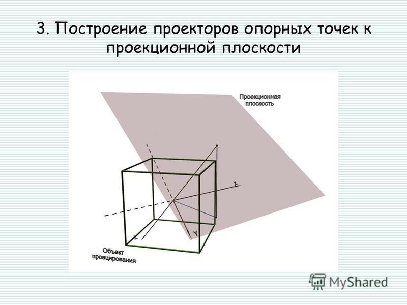 3. Построение проекторов опорных точек к проекционной плоскости