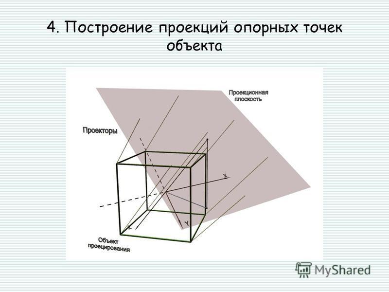 4. Построение проекций опорных точек объекта