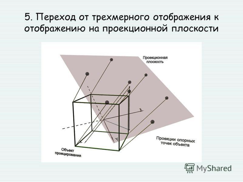 5. Переход от трехмерного отображения к отображению на проекционной плоскости