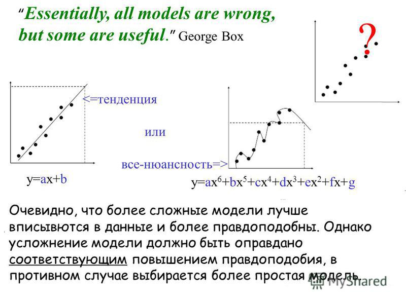 With four parameters I can fit an elephant, and with five I can make him wiggle his trunk. John von Neumann y=ax+b y=ax 6 +bx 5 +cx 4 +dx 3 +ex 2 +fx+g Essentially, all models are wrong, but some are useful. George Box ? Очевидно, что более сложные м