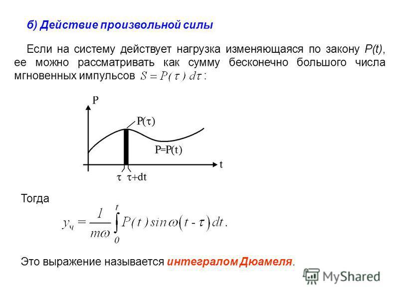 б) Действие произвольной силы Если на систему действует нагрузка изменяющаяся по закону P(t), ее можно рассматривать как сумму бесконечно большого числа мгновенных импульсов : Тогда Это выражение называется интегралом Дюамеля.