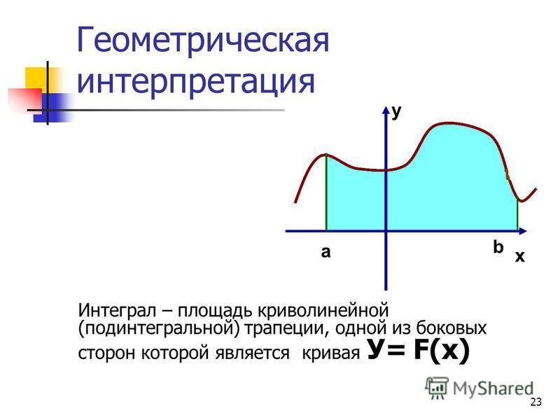 23 Геометрическая интерпретация Интеграл – площадь криволинейной (подынтегральной) трапеции, одной из боковых сторон которой является кривая У= F(x) a b x у