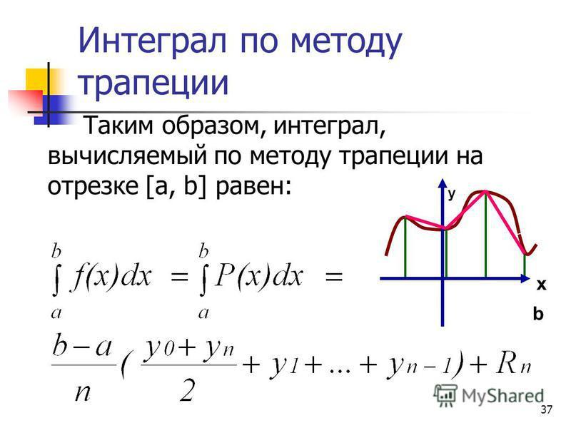 37 Интеграл по методу трапеции Таким образом, интеграл, вычисляемый по методу трапеции на отрезке [a, b] равен: x y b