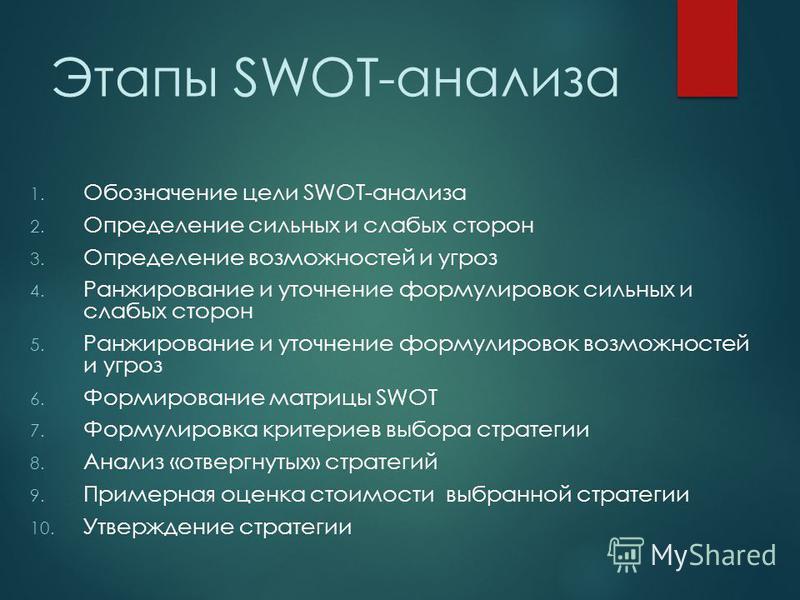 Этапы SWOT-анализа 1. Обозначение цели SWOT-анализа 2. Определение сильных и слабых сторон 3. Определение возможностей и угроз 4. Ранжирование и уточнение формулировок сильных и слабых сторон 5. Ранжирование и уточнение формулировок возможностей и уг