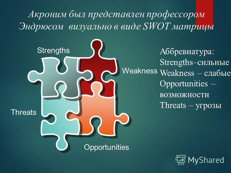 Акроним был представлен профессором Эндрюсом визуально в виде SWOT матрицы Weakness Threats Strengths Opportunities Аббревиатура: Strengths–сильные Weakness – слабые стороны Opportunities – возможности Threats – угрозы