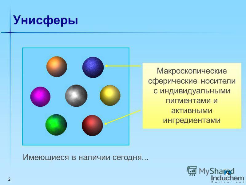 2 Унисферы Имеющиеся в наличии сегодня... Макроскопические сферические носители с индивидуальными пигментами и активными ингредиентами