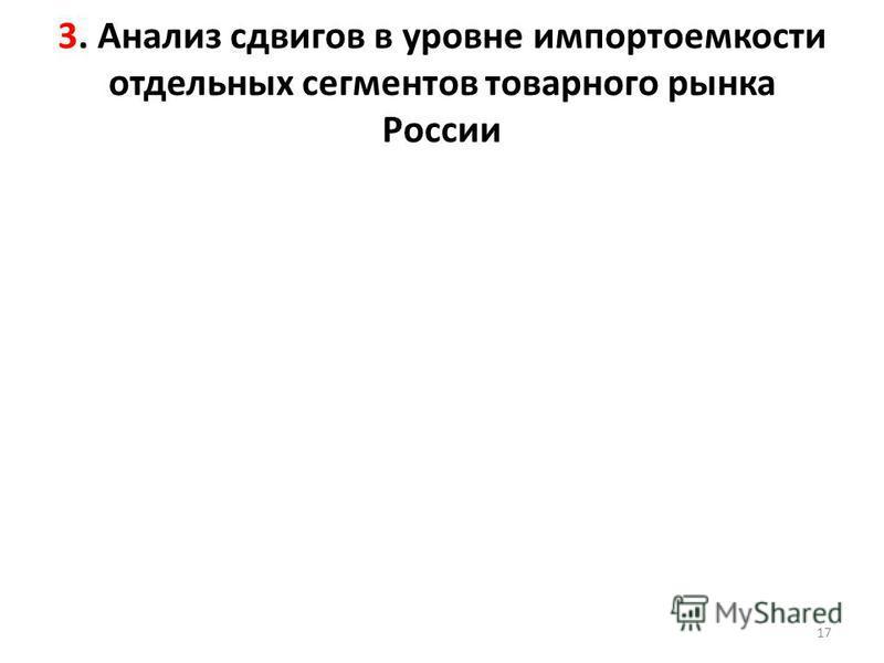 3. Анализ сдвигов в уровне импортоемкости отдельных сегментов товарного рынка России 17