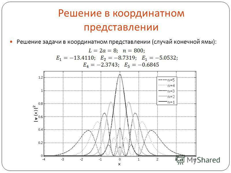 Решение в координатном представлении Решение задачи в координатном представлении (случай конечной ямы):