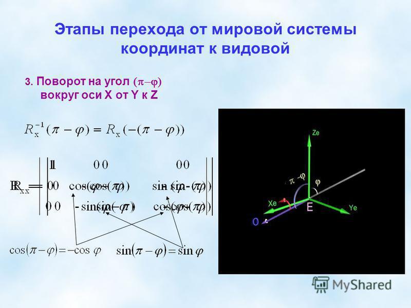 Этапы перехода от мировой системы координат к видовой 3. Поворот на угол вокруг оси X от Y к Z π