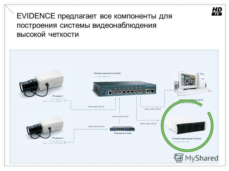 EVIDENCE предлагает все компоненты для построения системы видеонаблюдения высокой четкости