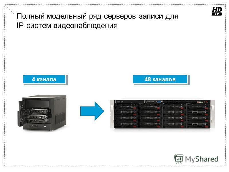 4 канала Полный модельный ряд серверов записи для IP-систем видеонаблюдения 48 каналов