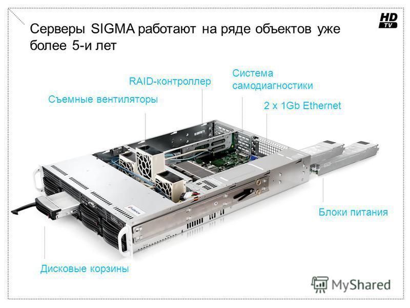 Серверы SIGMA работают на ряде объектов уже более 5-и лет RAID-контроллер Съемные вентиляторы Блоки питания Система самодиагностики 2 х 1Gb Ethernet Дисковые корзины