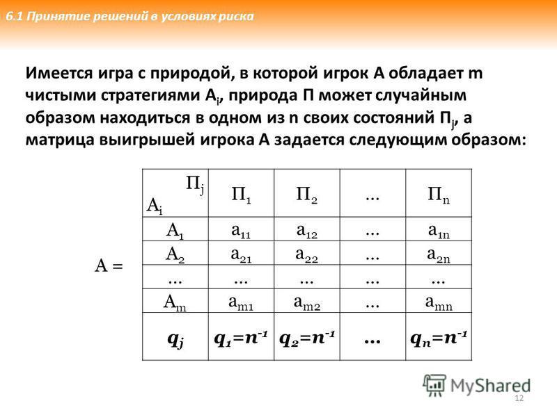 12 А = ПjАiПjАi П1П1 П2П2 …ПnПn А1А1 a 11 a 12 …a 1n А2А2 a 21 a 22 … a 2n …………… АmАm a m1 a m2 … a mn qjqj q 1 =n -1 q 2 =n -1 …q n =n -1 Имеется игра с природой, в которой игрок А обладает m чистыми стратегиями А i, природа П может случайным образо