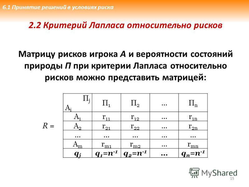 15 2.2 Критерий Лапласа относительно рисков R = ПjАiПjАi П1П1 П2П2 …ПnПn А1А1 r 11 r 12 …r 1n А2А2 r 21 r 22 …r 2n …………… АmАm r m1 r m2 …r mn qjqj q 1 =n -1 q 2 =n -1 …q n =n -1 Матрицу рисков игрока А и вероятности состояний природы П при критерии Л