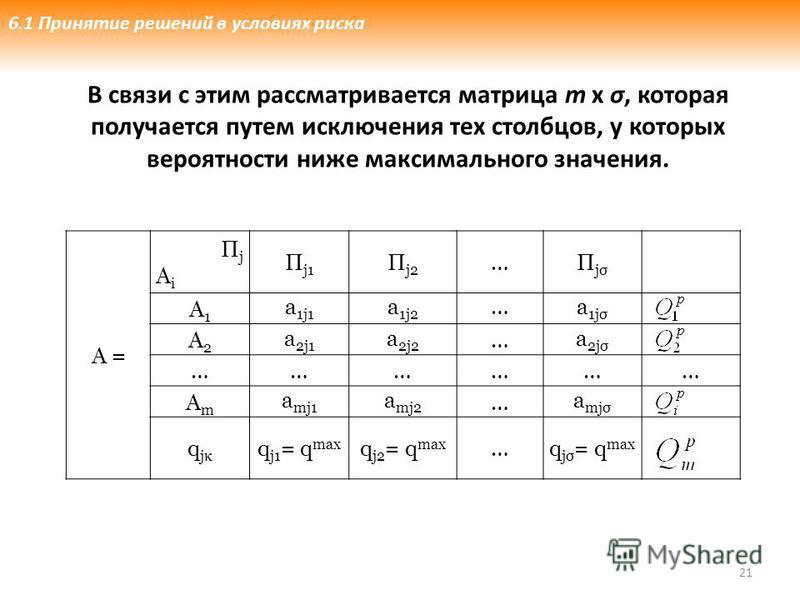 21 А = ПjАiПjАi Пj1Пj1 Пj2Пj2 …П jσ А1А1 a 1j1 a 1j2 …a 1jσ А2А2 a 2j1 a 2j2 … a 2jσ ……………… АmАm a mj1 a mj2 … a mjσ q jκ q j1 = q max q j2 = q max …q jσ = q max В связи с этим рассматривается матрица m x σ, которая получается путем исключения тех ст