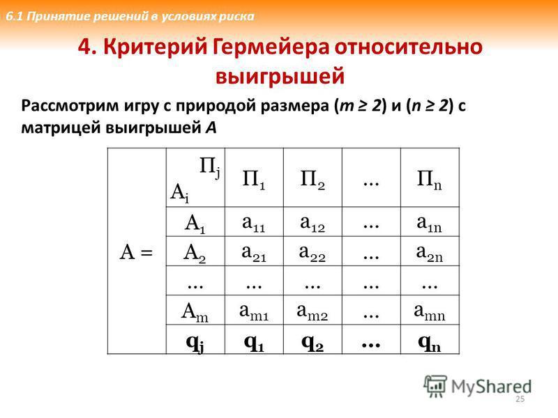 25 4. Критерий Гермейера относительно выигрышей А = ПjАiПjАi П1П1 П2П2 …ПnПn А1А1 a 11 a 12 …a1na1n А2А2 a 21 a 22 … a 2n …………… АmАm a m1 a m2 … a mn qjqj q1q1 q2q2 …qnqn Рассмотрим игру с природой размера (m 2) и (n 2) с матрицей выигрышей А 6.1 При
