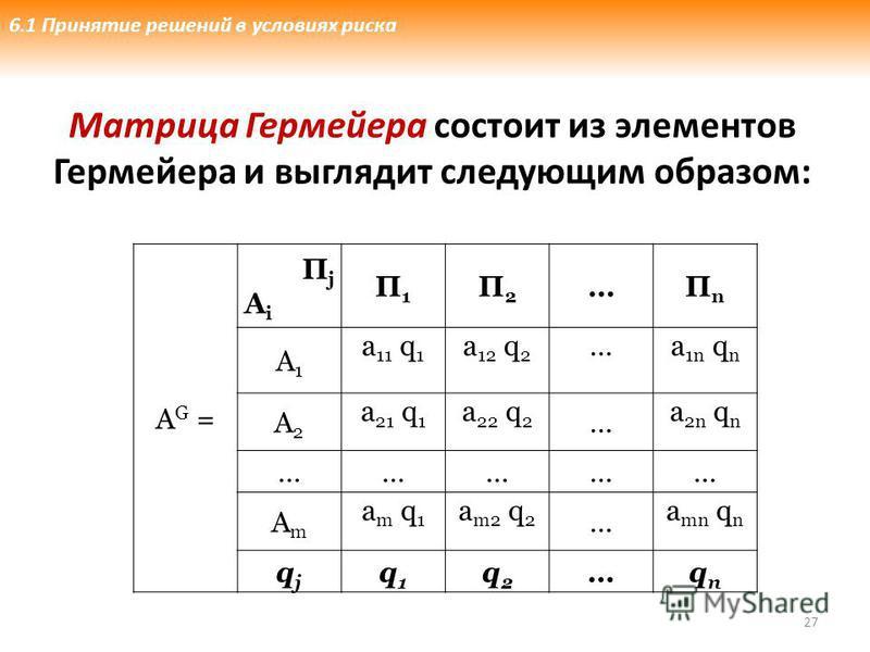 27 А G = ПjАiПjАi П1П1 П2П2 …ПnПn А1А1 a 11 q 1 a 12 q 2 …a 1n q n А2А2 a 21 q 1 a 22 q 2 … a 2n q n …………… АmАm a m q 1 a m2 q 2 … a mn q n qjqj q1q1 q2q2 …qnqn Матрица Гермейера состоит из элементов Гермейера и выглядит следующим образом: 6.1 Принят