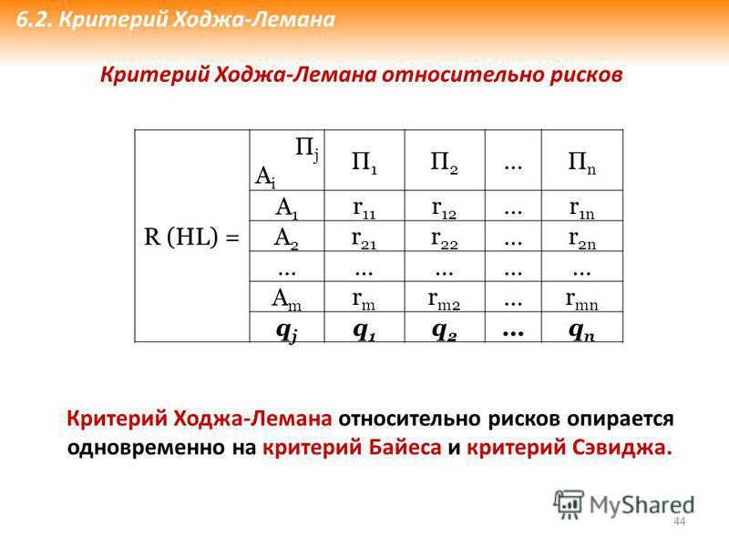 44 Критерий Ходжа-Лемана относительно рисков Критерий Ходжа-Лемана относительно рисков опирается одновременно на критерий Байеса и критерий Сэвиджа. R (HL) = ПjАiПjАi П1П1 П2П2 …ПnПn А1А1 r 11 r 12 …r 1n А2А2 r 21 r 22 … r 2n …………… АmАm rmrm r m2 … r