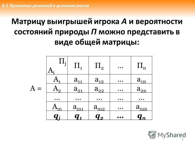 5 А = ПjАiПjАi П1П1 П2П2 …ПnПn А1А1 a 11 a 12 …a 1n А2А2 a 21 a 22 …a 2n …………… АmАm a m1 a m2 …a mn qjqj q1q1 q2q2 …qnqn Матрицу выигрышей игрока А и вероятности состояний природы П можно представить в виде общей матрицы: 6.1 Принятие решений в услов