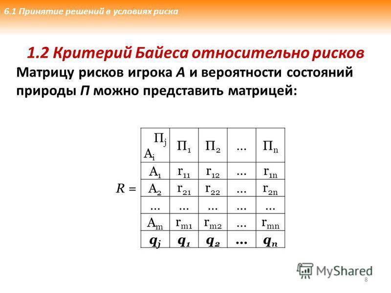 8 R = ПjАiПjАi П1П1 П2П2 …ПnПn А1А1 r 11 r 12 …r 1n А2А2 r 21 r 22 … r 2n …………… АmАm r m1 r m2 … r mn qjqj q1q1 q2q2 …qnqn 1.2 Критерий Байеса относительно рисков Матрицу рисков игрока А и вероятности состояний природы П можно представить матрицей: 6