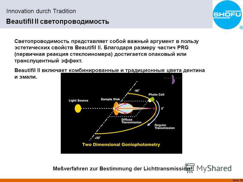 Seite 10 Innovation durch Tradition Beautifil II светопроводимость Светопроводимость представляет собой важный аргумент в пользу эстетических свойств Beautifil II. Благодаря размеру части PRG (первичная реакция стекло и номера) достигается опаковый и
