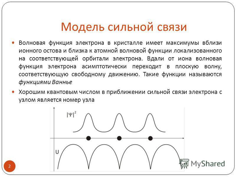Модель сильной связи Волновая функция электрона в кристалле имеет максимумы вблизи ионного остова и близка к атомной волновой функции локализованного на соответствующей орбитали электрона. Вдали от иона волновая функция электрона асимптотически перех