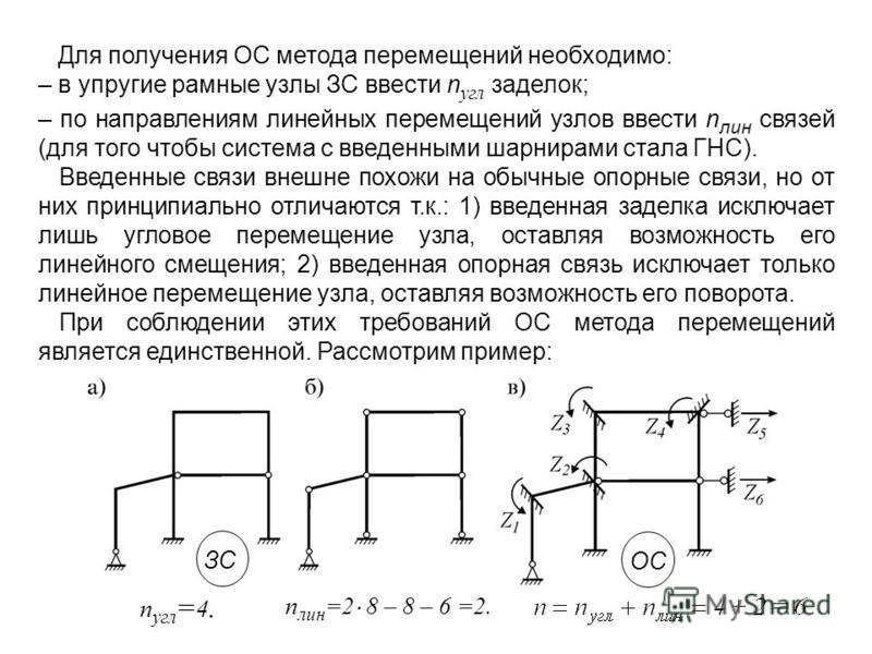 Для получения ОС метода перемещений необходимо: – в упругие рамные узлы ЗС ввести n угол заделок; – по направлениям линейных перемещений узлов ввести n лин связей (для того чтобы система с введенными шарнирами стала ГНС). Введенные связи внешне похож