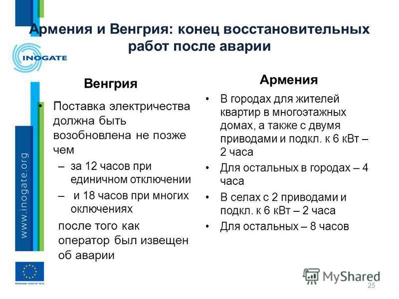 Армения и Венгрия: конец восстановительных работ после аварии Венгрия Поставка электричества должна быть возобновлена не позже чем –за 12 часов при единичном отключении – и 18 часов при многих отключениях после того как оператор был извещен об аварии