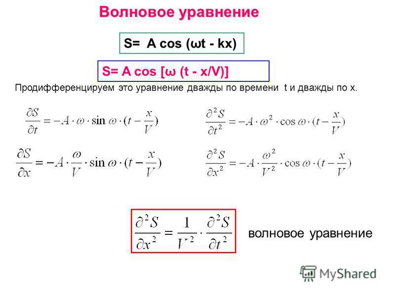 Волновое уравнение S= A cos (ωt - kx) S= A cos [ω (t - x/V)] Продифференцируем это уравнение дважды по времени t и дважды по х. волновое уравнение