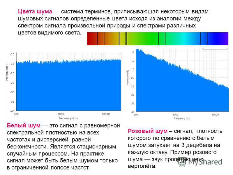 Цвета шума система терминов, приписывающая некоторум видам шумовых сигналов определённые цвета исходя из аналогии между спектром сигнала произвольной природы и спектрами различных цветов видимого света. Белый шум это сигнал с равномерной спектральной