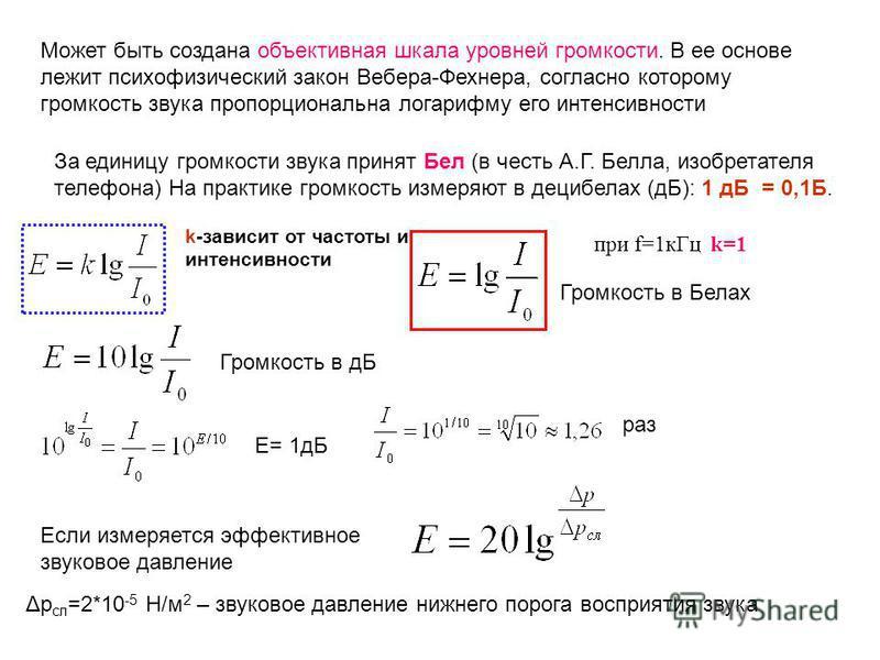 Может быть создана объективная шкала уровней громкости. В ее основе лежит психофизический закон Вебера-Фехнера, согласно которому громкость звука пропорциональна логарифму его интенсивности k-зависит от частоты и интенсивности при f=1 к Гц k=1 Громко