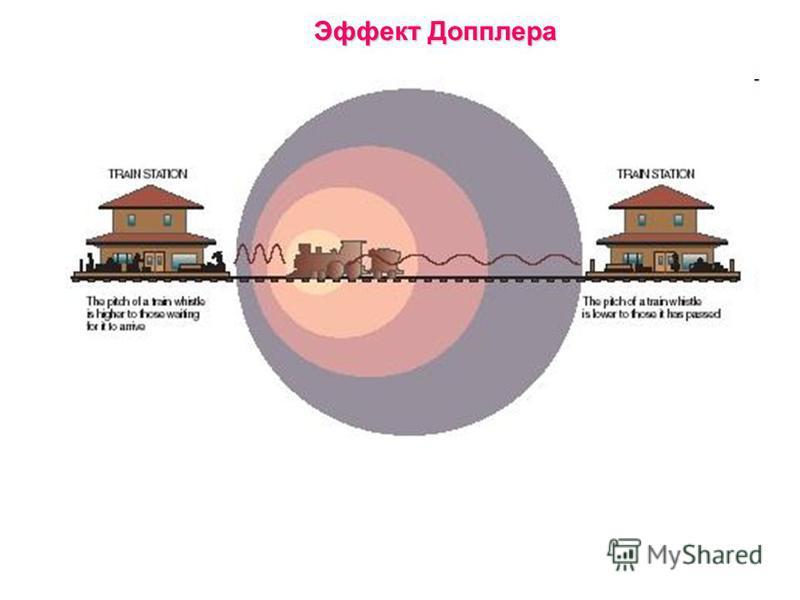 Эффект Допплера