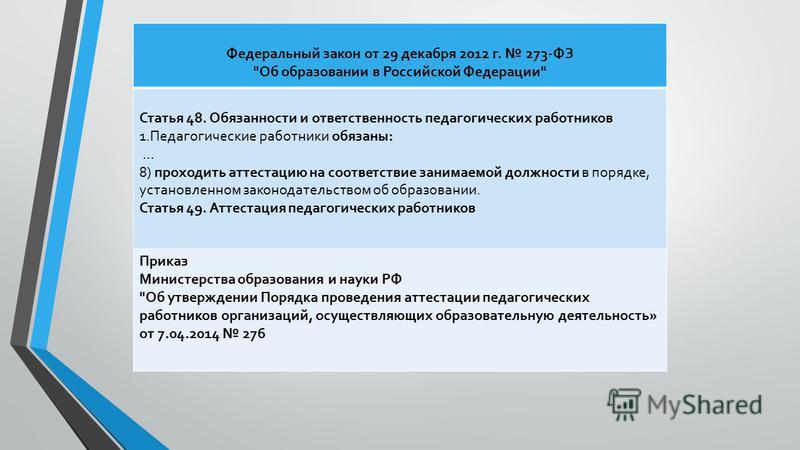 Федеральный закон от 29 декабря 2012 г. 273-ФЗ