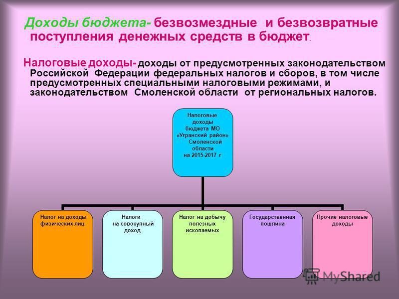 Доходы бюджета- безвозмездные и безвозвратные поступления денежных средств в бюджет. Налоговые доходы- доходы от предусмотренных законодательством Российской Федерации федеральных налогов и сборов, в том числе предусмотренных специальными налоговыми