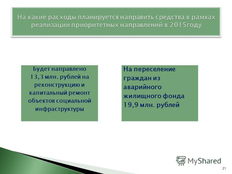 Будет направлено 13,3 млн. рублей на реконструкцию и капитальный ремонт объектов социальной инфраструктуры 21 На переселение граждан из аварийного жилищного фонда 19,9 млн. рублей