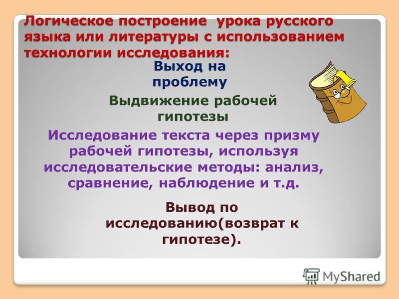 Логическое построение урока русского языка или литературы с использованием технологии исследования: Выход на проблему Выдвижение рабочей гипотезы Исследование текста через призму рабочей гипотезы, используя исследовательские методы: анализ, сравнение