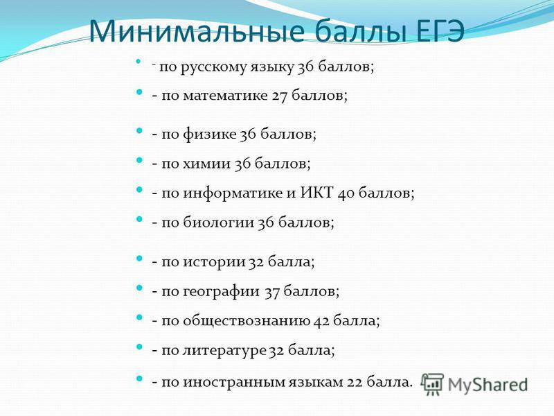 Минимальные баллы ЕГЭ - по русскому языку 36 баллов; - по математике 27 баллов; - по физике 36 баллов; - по химии 36 баллов; - по информатике и ИКТ 40 баллов; - по биологии 36 баллов; - по истории 32 балла; - по географии 37 баллов; - по обществознан