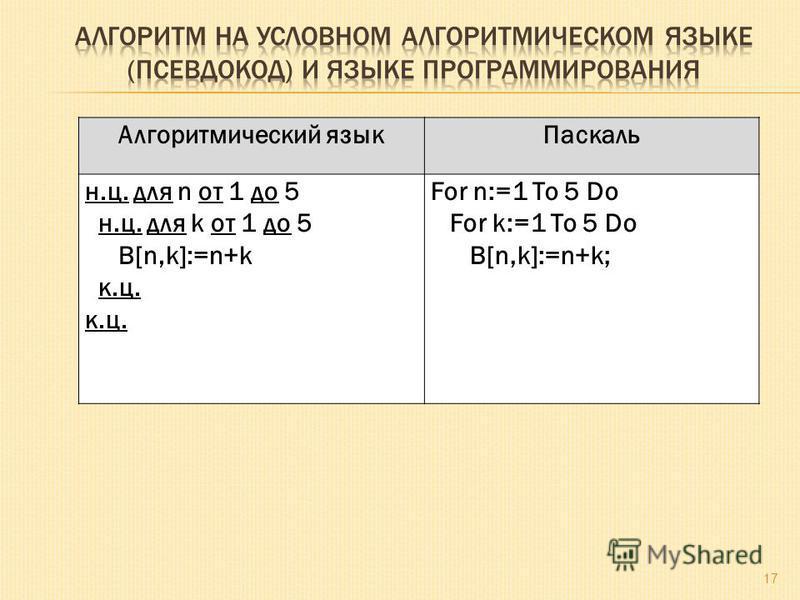 17 Алгоритмический язык Паскаль н.ц. для n от 1 до 5 н.ц. для k от 1 до 5 B[n,k]:=n+k к.ц. For n:=1 To 5 Do For k:=1 To 5 Do B[n,k]:=n+k;