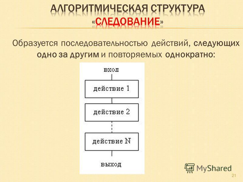 Образуется последовательностью действий, следующих одно за другим и повторяемых однократно: 21