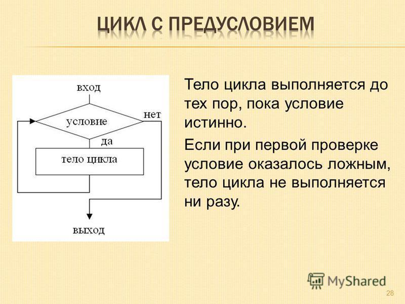 28 Тело цикла выполняется до тех пор, пока условие истинно. Если при первой проверке условие оказалось ложным, тело цикла не выполняется ни разу.