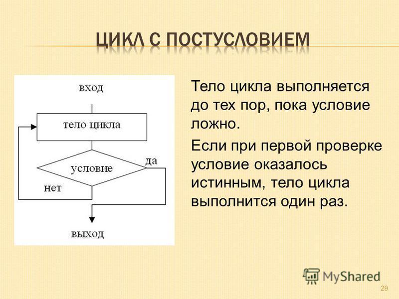 29 Тело цикла выполняется до тех пор, пока условие ложно. Если при первой проверке условие оказалось истинным, тело цикла выполнится один раз.