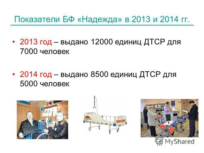 Показатели БФ «Надежда» в 2013 и 2014 гг. 2013 год – выдано 12000 единиц ДТСР для 7000 человек 2014 год – выдано 8500 единиц ДТСР для 5000 человек