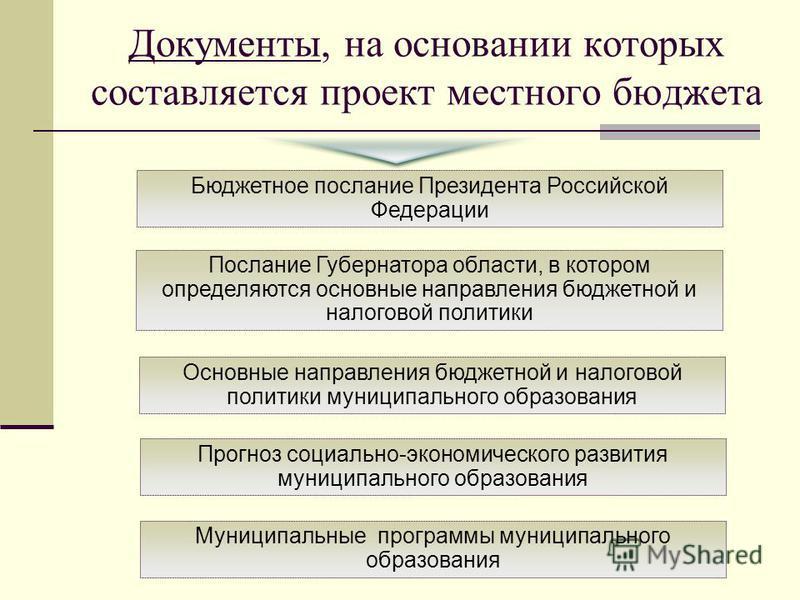 Документы, на основании которых составляется проект местного бюджета Бюджетное послание Президента Российской Федерации Послание Губернатора области, в котором определяются основные направления бюджетной и налоговой политики Прогноз социально-экономи