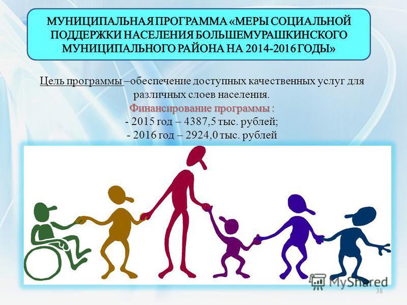 Цель программы –обеспечение доступных качественных услуг для различных слоев населения. Финансирование программы : - 2015 год – 4387,5 тыс. рублей; - 2016 год – 2924,0 тыс. рублей 38