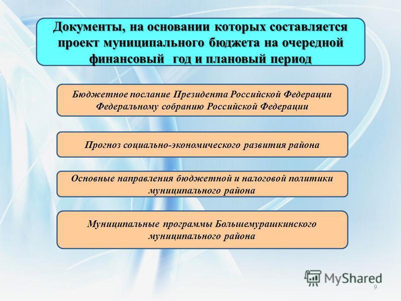 Документы, на основании которых составляется проект муниципального бюджета на очередной финансовый год и плановый период Бюджетное послание Президента Российской Федерации Федеральному собранию Российской Федерации Основные направления бюджетной и на