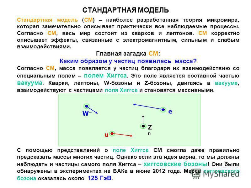 Стандартная модель (СМ) – наиболее разработанная теория микромира, которая замечательно описывает практически все наблюдаемые процессы. Согласно СМ, весь мир состоит из кварков и лептонов. СМ корректно описывает эффекты, связанные с электромагнитным,