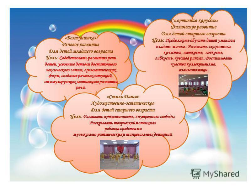«Болтунишка» Речевое развитие Для детей младшего возраста Цель: Содействовать развитию речи детей, усвоению детьми достаточного лексического запаса, грамматических форм, создание речевых ситуаций, стимулирующих мотивацию развития речи. «Спортивная ка