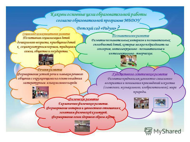 Каковы основные цели образовательной работы согласно образовательной программе МБДОУ Детский сад «Радуга» ? Социально-коммуникативное развитие Позитивная социализация детей дошкольного возраста, приобщение детей к социокультурным нормам, традициям се