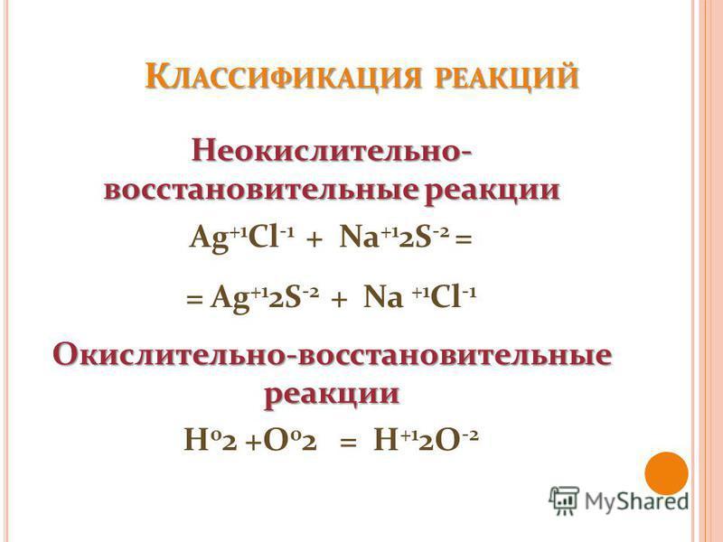 К ЛАССИФИКАЦИЯ РЕАКЦИЙ Неокислительно- восстановительные реакции Ag +1 Cl -1 + Na +1 2S -2 = = Ag +1 2S -2 + Na +1 Cl -1 Окислительно-восстановительные реакции H 0 2 +O 0 2 = H +1 2O -2